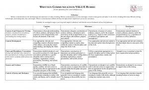 VALUE_Rubrics_Page_30